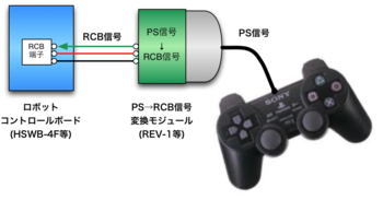 Ps2rev1rcb_2